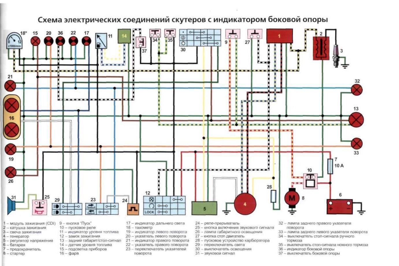 Схема управления на то 125